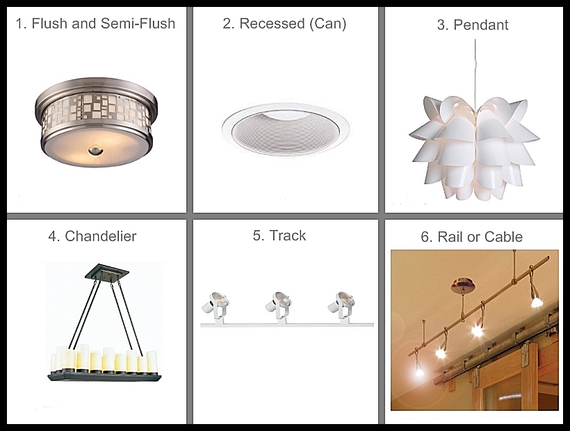 Styles of lighting lighting ideas for Types of lights used in interiors